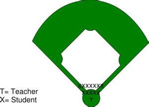 Baseball essays - Academic Writing Help Deserving Your